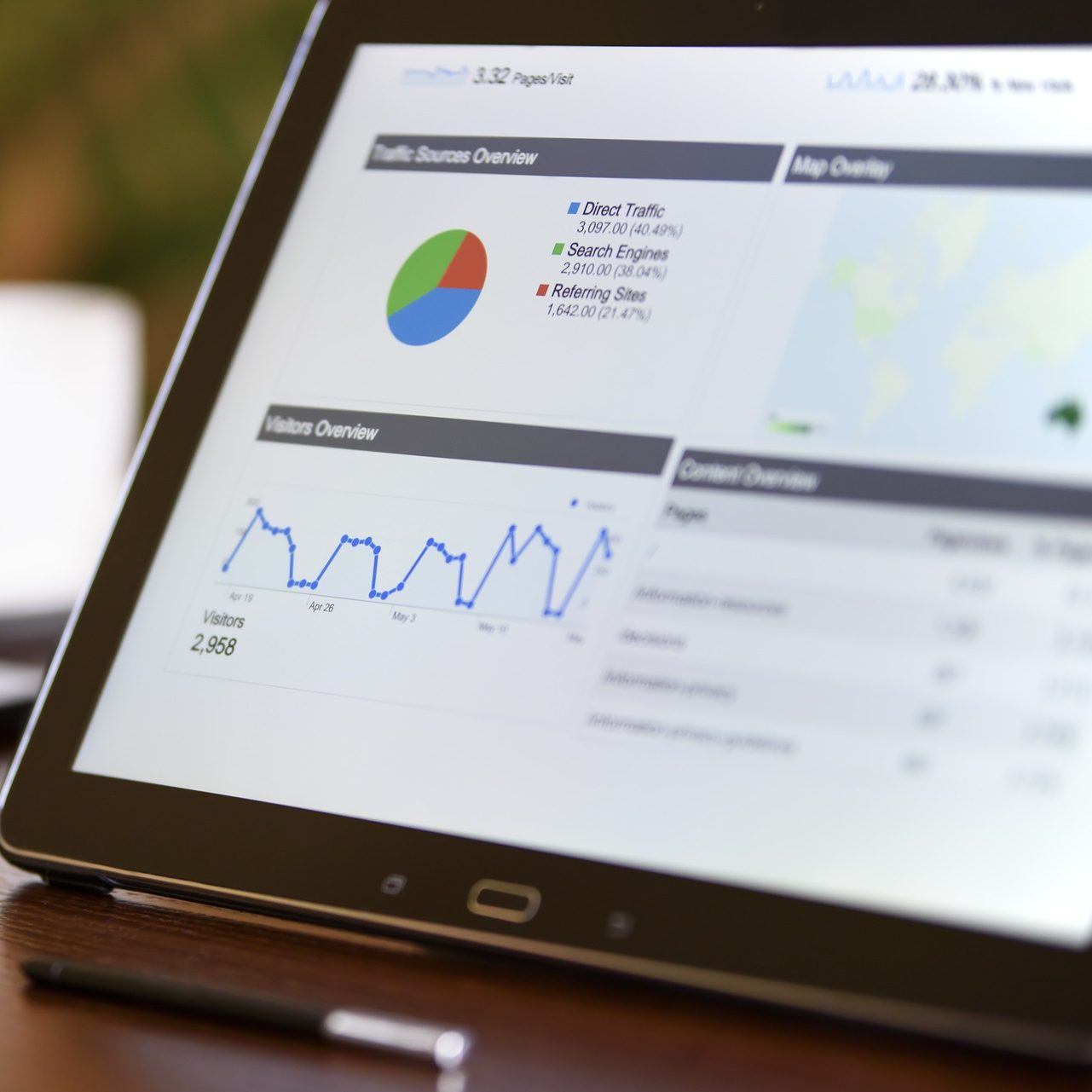 digital analytics report